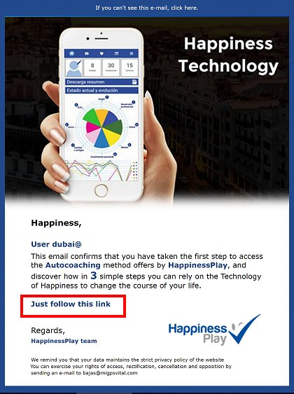 Email Happiness Technology